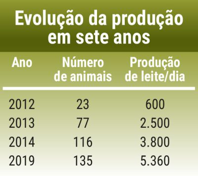 revista-balde-branco-foco-profissional-produtoras-tabela-edicao-660