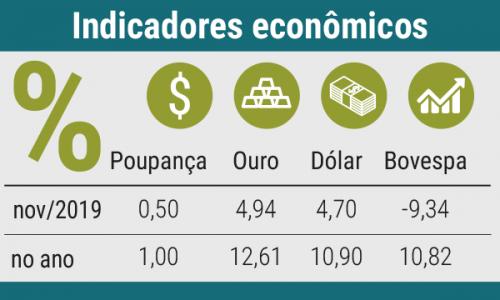 revista-balde-branco-mercado-indicadores-economicos-ed622